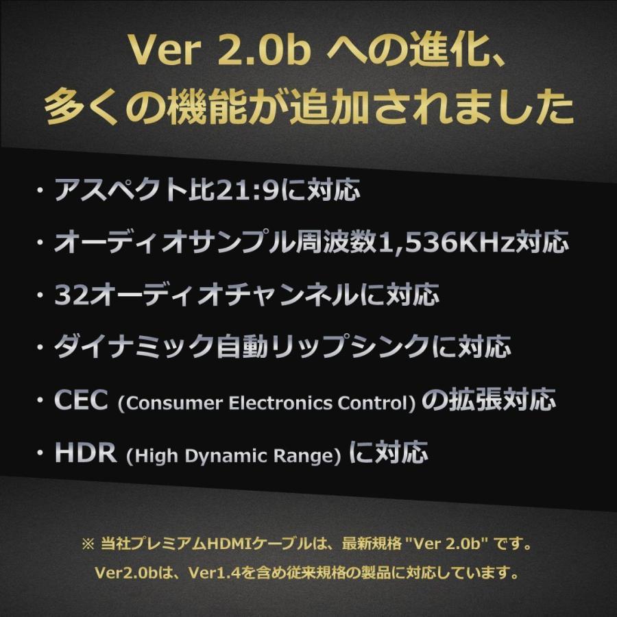 Hanwha スリム 4.2mm HDMIケーブル 3m [1年保証/相性保証][Ver2.0b][8K/4K/3D/イーサネット/オーディオリターン][ハイスピード][コンパクト端子][高耐久やわらか|chowise-shop|05