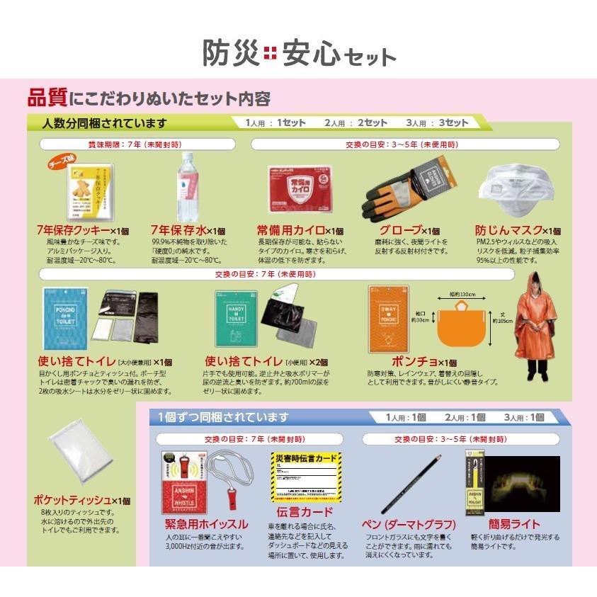 Honda純正 防災安心セット【1人用】 circleh-hac 03