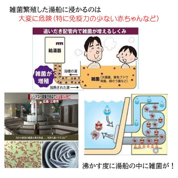 業務用 風呂釜配管洗浄剤 DXセット【2個セット】|cleanbuyshop|06