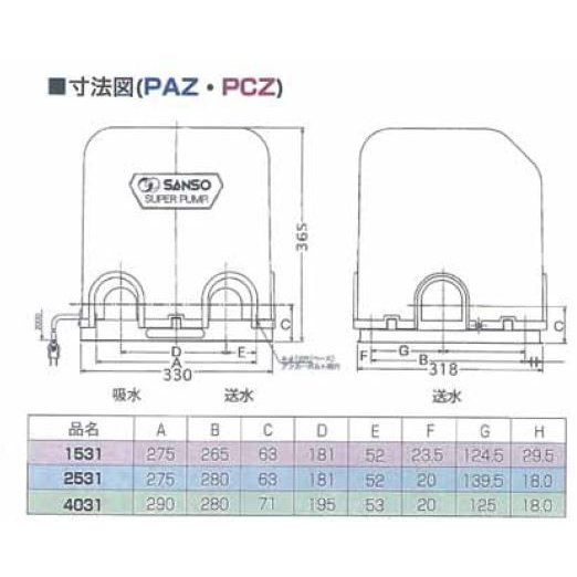 三相電機【PAZ-2531AR】鋳鉄製 浅井戸用自動ポンプ 50Hz 単相100V