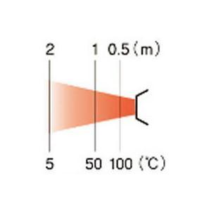 オリオン機械/ジェットヒーターHP/HPE80A cocodecow 02