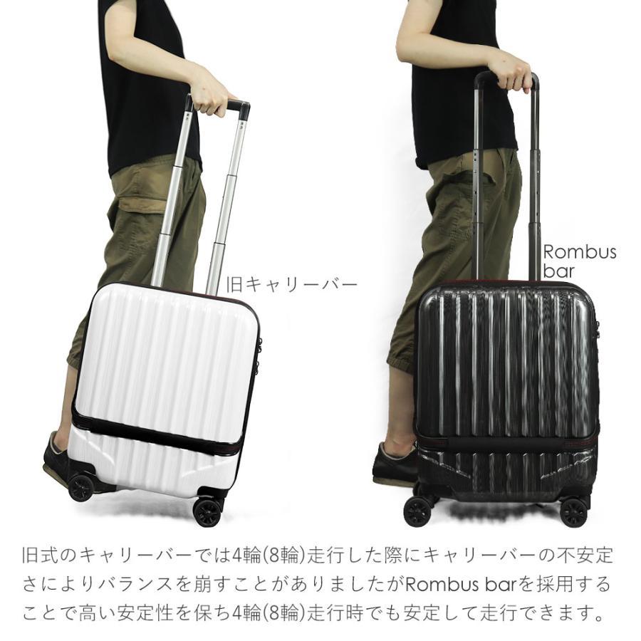 スーツケース 機内持ち込み フロントオープン 小型 機内持込 軽量 超軽量 キャリーケース キャリーバッグ Sサイズ ビジネス TSAロック 2〜3泊 37L 出張 cocotrip 06