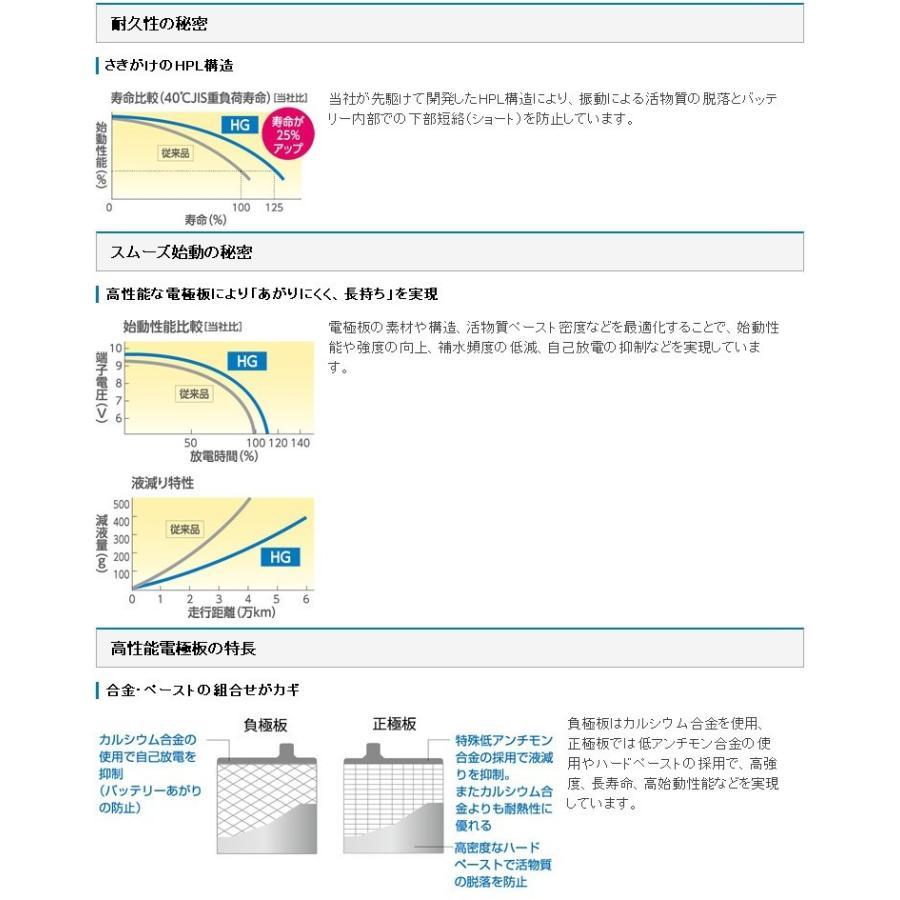 ズ 昭和 電工 マテリアル