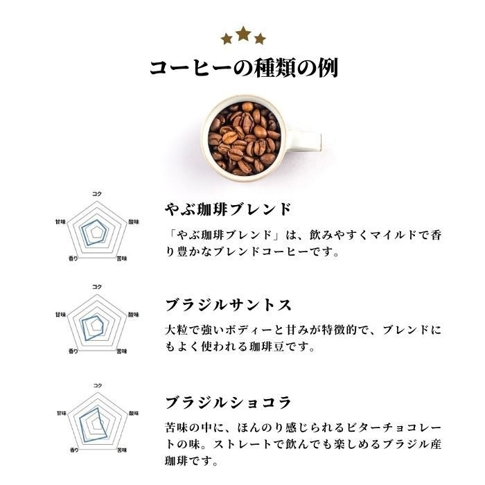 ドリップコーヒー コピルアク 1杯 + 飲み比べ 24杯 | ドリップバッグ コーヒー 本格 お試し 福袋 新生活 おうち時間 おうちカフェ 休憩時間 まとめ買い|coffeeyabu|09