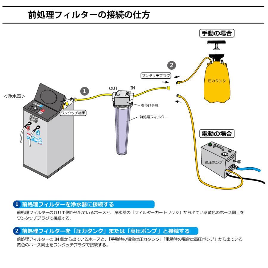 前処理フィルターユニット 〜非常用浄水器「飲めるゾウRO」用〜|cokkun|03