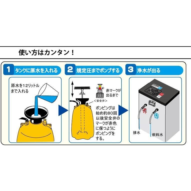★手動式★ RO逆浸透膜型 非常用浄水器「飲めるゾウRO」|防災グッズ・災害備蓄品||cokkun|04