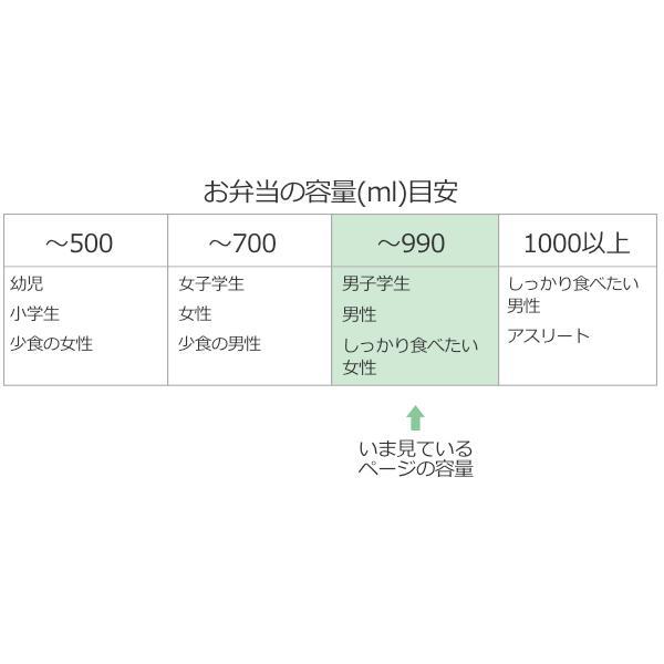 お弁当箱 曲げわっぱ 1段 900ml 大判 ( 木製 ランチボックス 弁当箱 一段 わっぱ 大人 男子 大容量 ) colorfulbox 05