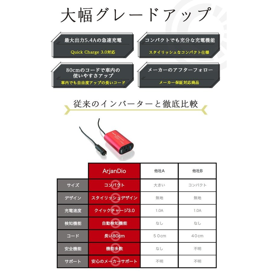 シガーソケット コンセント カー インバーター USB チャージャー 12V 車載 充電器 車中泊グッズ|commers-shop|03