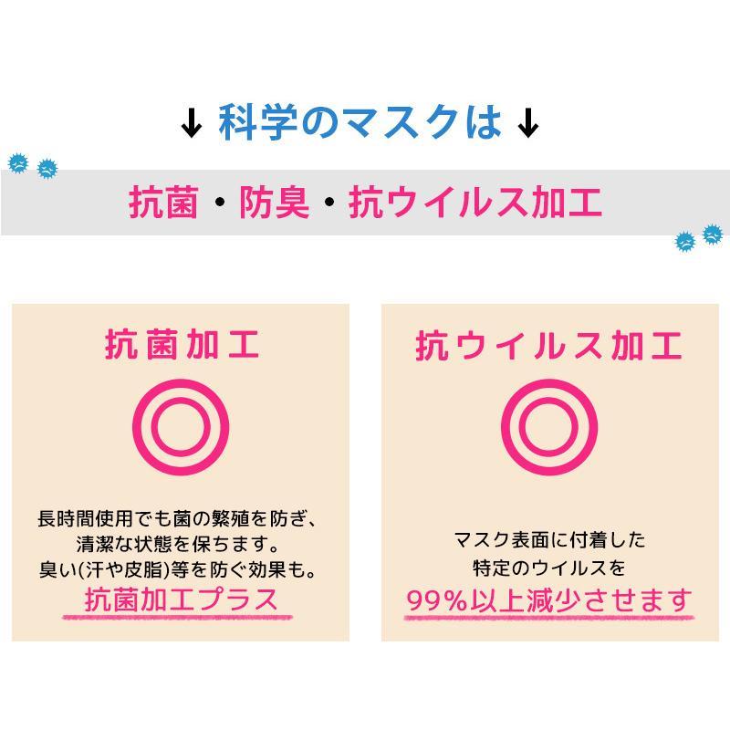マスク 日本製 色付き 全7色 耳が痛くならない 科学のマスク 日本製 洗える 布マスク 洗濯30回も抗菌・抗ウイルス効果が続く 小さい 大きい CONOMi  涼しい|conomi|11
