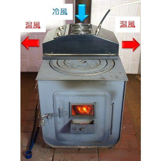 熱電発電機 薪ストーブに載せて発電+自己発電でファンを回し温風を送風 coolisland 02