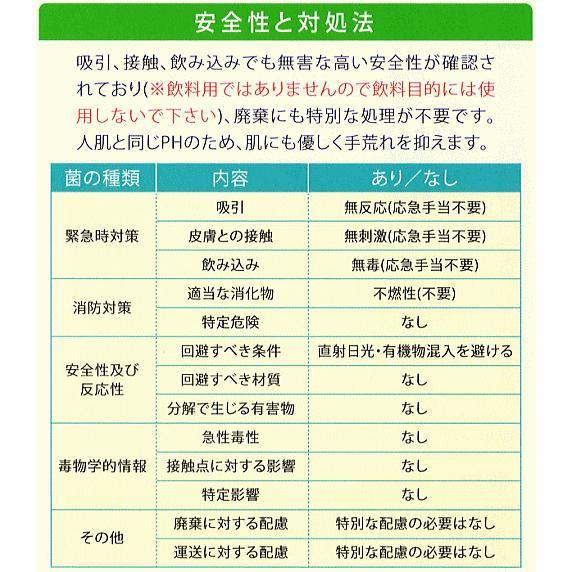 【送料無料】【プレゼント付】ソリューションウォーター 20L 空間除菌 手指消毒 cororowaku2 09