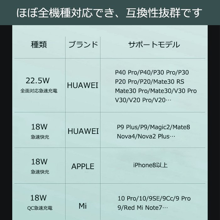 モバイルバッテリー 大容量 20000mAh スマホ充電器 軽量 PD QC コンパクト Type-C入力 急速充電  iPhone iPad Android対応 PSE認証済 【翌日発送】 残量表示 crosscounter 11