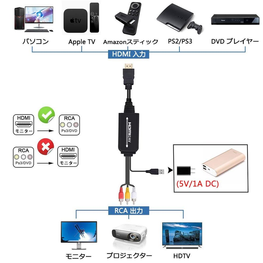 HDMI to RCA変換ケーブル HDMI to AVコンバータデジタル 3RCA/AV 変換ケーブル Apple TV/HDTV/Xbox/PC/DVD/ラップトップ/Blu-ray プレイヤー/PAL/NTSCテレビ/TV|crowded1381|04