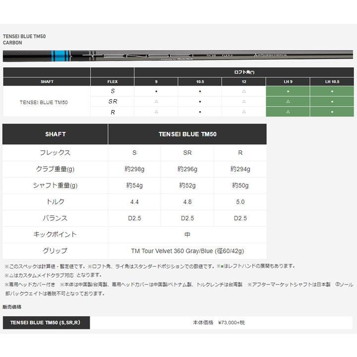 (期間限定・高反発セット) テーラーメイド Taylormade SIM MAX シム マックス ドライバー TENSEI BLUE TM50 純正カーボンシャフト テンセイブルー 日本正規品|daiichigolf|05