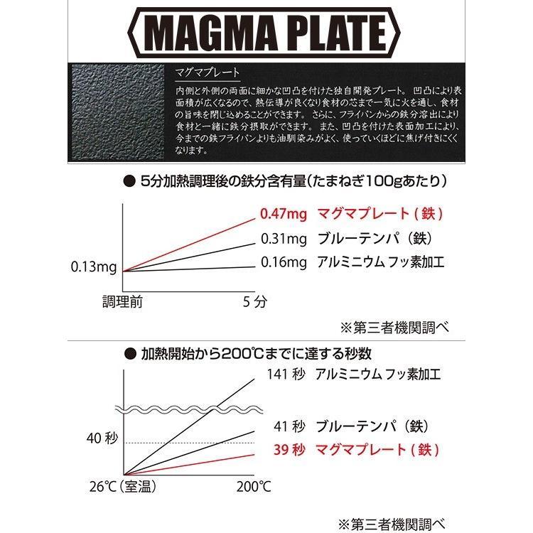 匠 マグマプレート フライパン24cm MGFR24 IH使用可能|daily-3|02