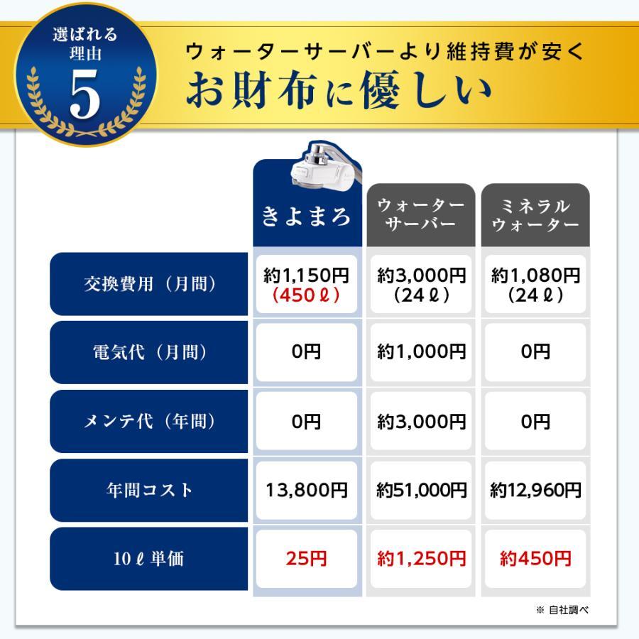 浄水器 国産 1家庭1台限り お試し きよまろプラス 塩素除去 送料無料|daito|10