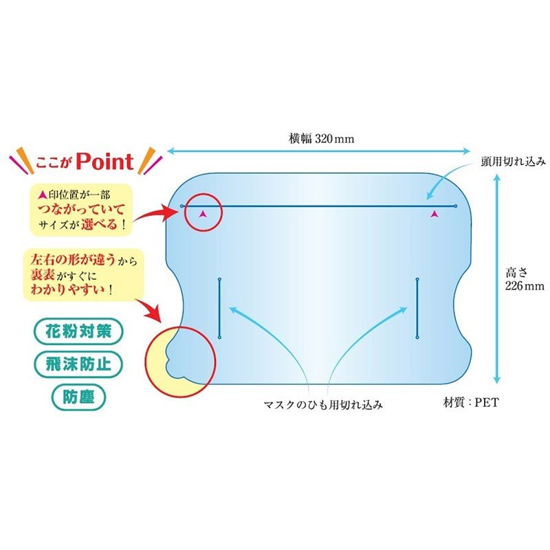2Way フェイスシールド 長時間使用可 防災面 保護面 フェイスガード PET素材 透明 日本製 柔軟素材 タチバナ産業 (30枚入り)|danbolu-honpo|02