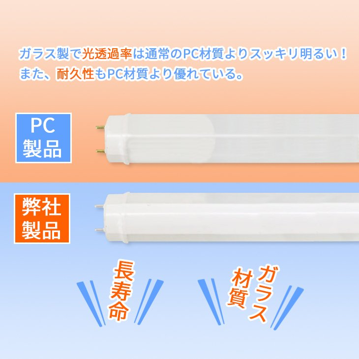 LED蛍光灯 40W形 直管120cm 約2200lm ガラスタイプ 照射角度 200度 グロー式工事不要 消費電力16W 超省エネタイプ  片側給電|dataworks119|05