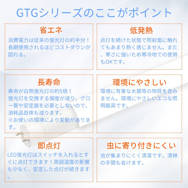 LED蛍光灯 40W形 直管120cm 約2200lm ガラスタイプ 照射角度 200度 グロー式工事不要 消費電力16W 超省エネタイプ  片側給電|dataworks119|08