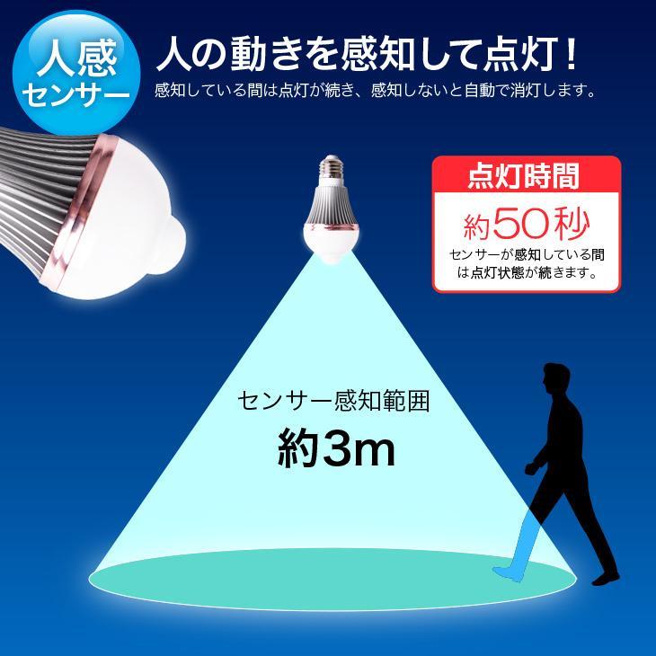 人感センサーライト LED電球 人感センサー 60W E26/E17 自動点灯 自動消灯 工事不要 照明 節電 2個セット dataworks119 03