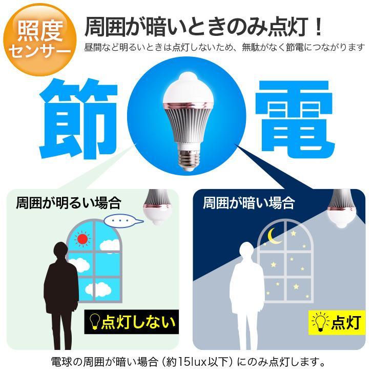 人感センサーライト LED電球 人感センサー 60W E26/E17 自動点灯 自動消灯 工事不要 照明 節電 2個セット dataworks119 06