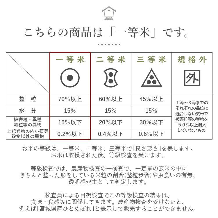 あきたこまち 玄米 30kg 秋田県産 令和2年産|datekura-takumi|07