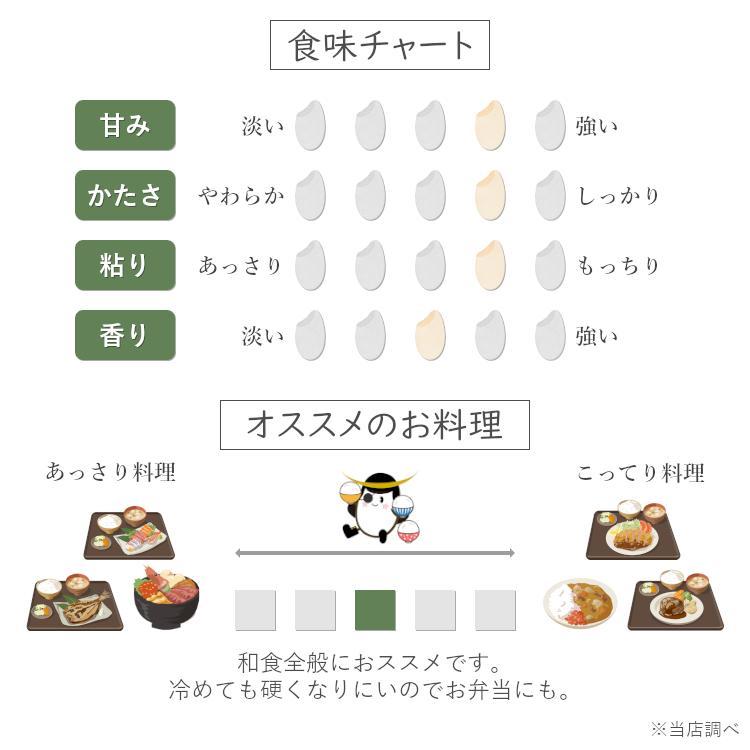 あきたこまち 玄米 30kg 秋田県産 令和2年産|datekura-takumi|09