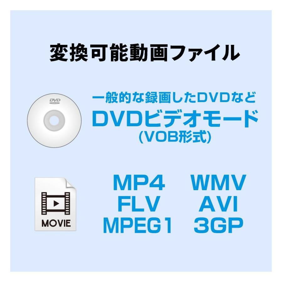 ほぼ全自動 動画変換支太郎2【ECOパッケージ版】|de-outlet-store|05