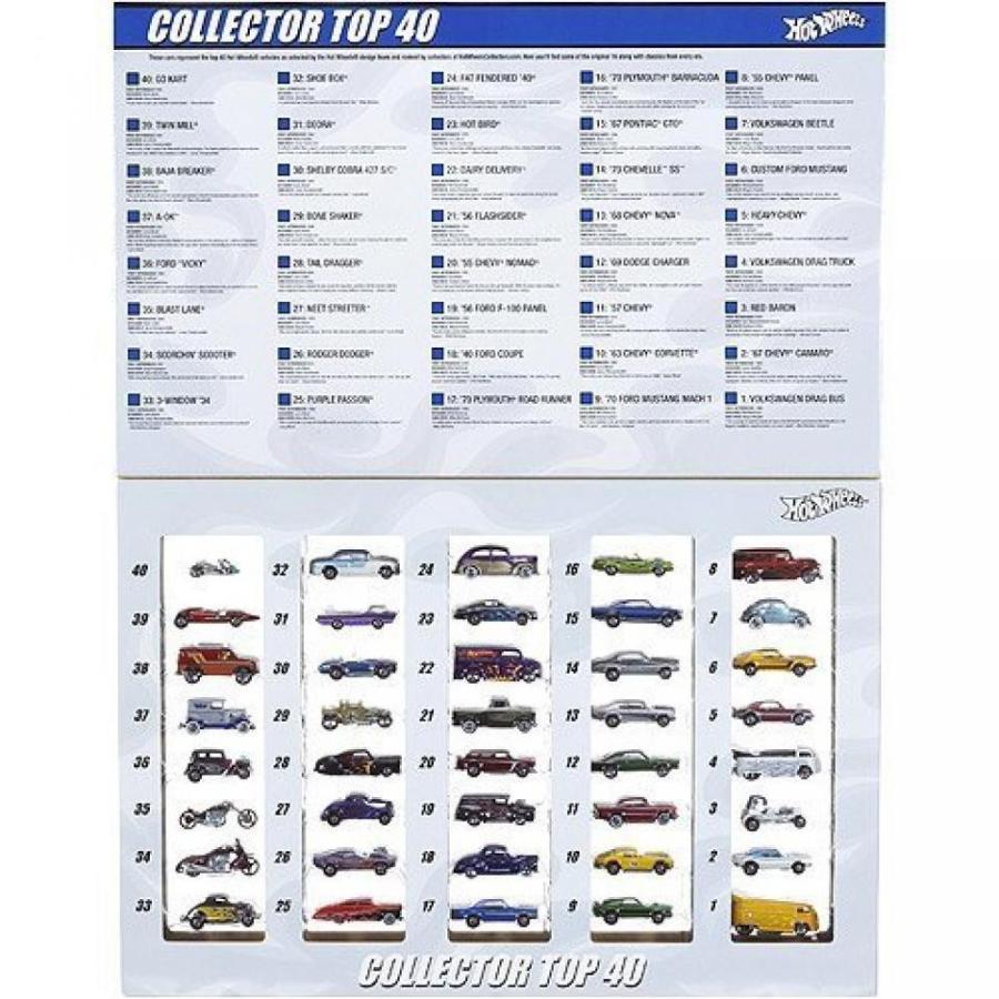 【送料無料】ミニカー 2008 HOT WHEELS TOP 40 SINCE 68 SET 40 cars 輸入品