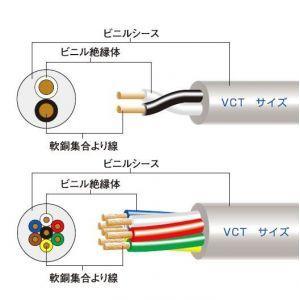 富士電線 ビニルキャブタイヤケーブル 0.75mm2 5心 100m巻 VCT0.75SQ×5C×100m