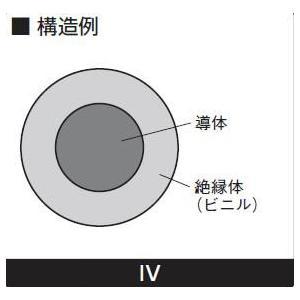 昭和電線 アース線 屋内用ビニル絶縁電線 IV2.0アカ*300m