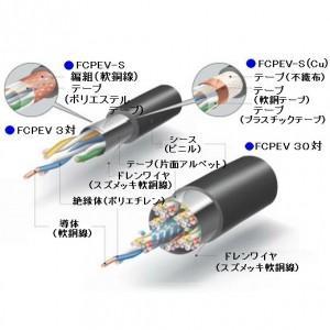 切売販売 伸興電線 着色識別ポリエチレン絶縁耐燃性ポリエチレンシースケーブル 1.2mm 15対 10m単位切り売り EM-FCPEE-S1.2*15P