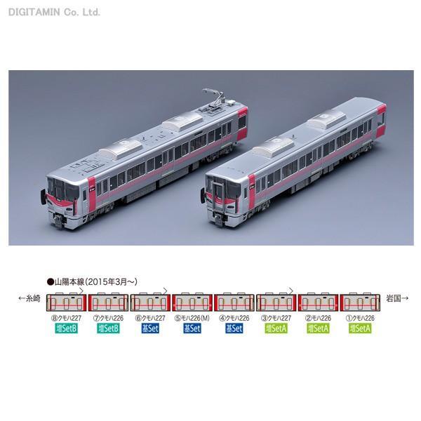 98203 TOMIX トミックス 227系近郊電車増結セットB (2両) Nゲージ 鉄道模型 (ZN15334)