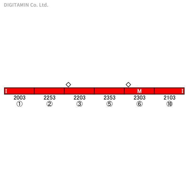 送料無料◆30738 グリーンマックス 東急2000系(田園都市線・2003編成・白ライト) 基本6両編成セット (動力付き) Nゲージ 鉄道模型(ZN45181)