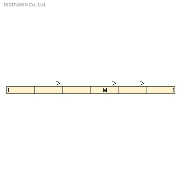送料無料◆30814 グリーンマックス 京王8000系 (大規模改修車・8005編成・白ライト) 基本6両編成セット (動力付き) Nゲージ 鉄道模型(ZN59826)