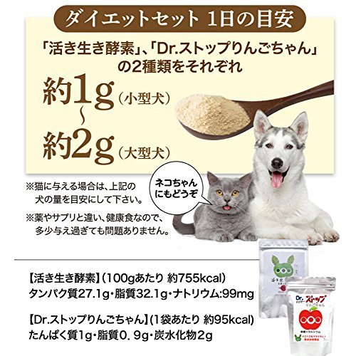 犬・猫用 体重管理 サプリ(ダイエット セット)無添加 酵素ダイエット【メール便 送料無料】|dogdiner|09