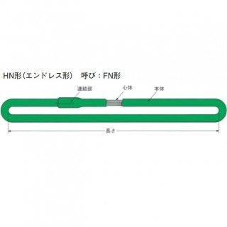 シライ マルチスリング HN形エンドレス FN形 最大使用荷重18t 長さ6.5m