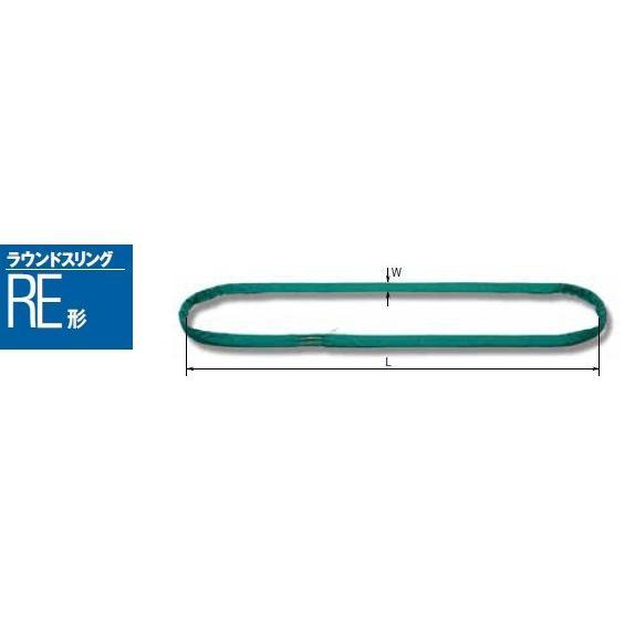 【ポイント10倍】 キトー ラウンドスリング RE050 (RE形 52mm×5m) 《繊維スリング》