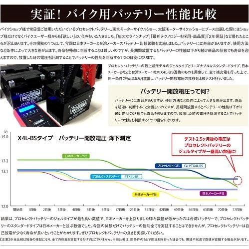 バイク バッテリー CB400SF シグナス スカブ ルネッサ /Pro Select Battery GL-PTX7A-BS (YTX7A-BS 互換)(ジェルタイプ 液入充電済)【取り寄せ】|dream-japan|03
