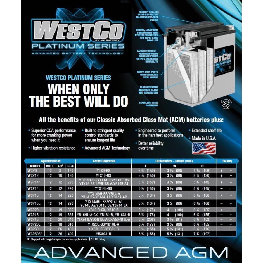 あすつく WestCo WCP15L AGMバッテリー SVR15L GARUDA正規輸入品 1年間保証|ducatism|03