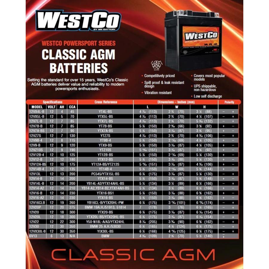 あすつく WestCo WCP15L AGMバッテリー SVR15L GARUDA正規輸入品 1年間保証|ducatism|04