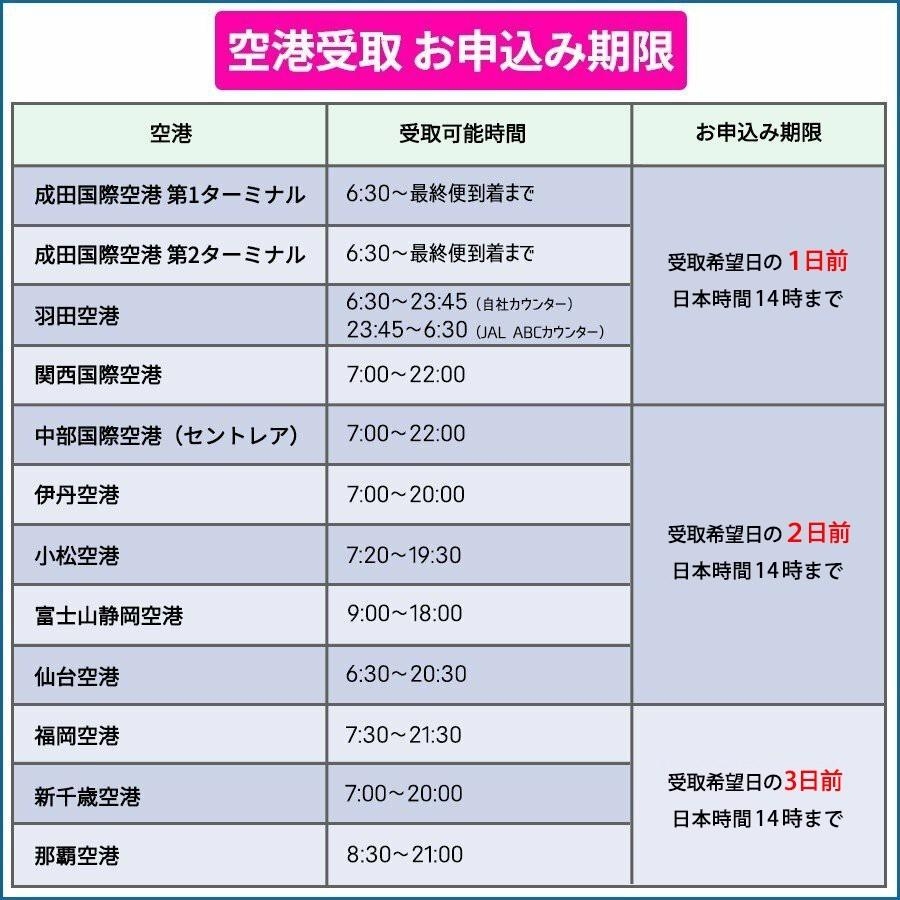 wifi レンタル 国内 1日1GB 60日 ポケットwifi wi-fi レンタル wifi ソフトバンク 一時帰国 Softbank 2ヶ月 ワイファイ 往復送料無料|e-ca-web|14