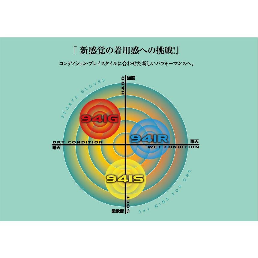 高機能ゴルフグローブ NINE FOR ONE 941R 紺碧 レガン|earth-shop|08
