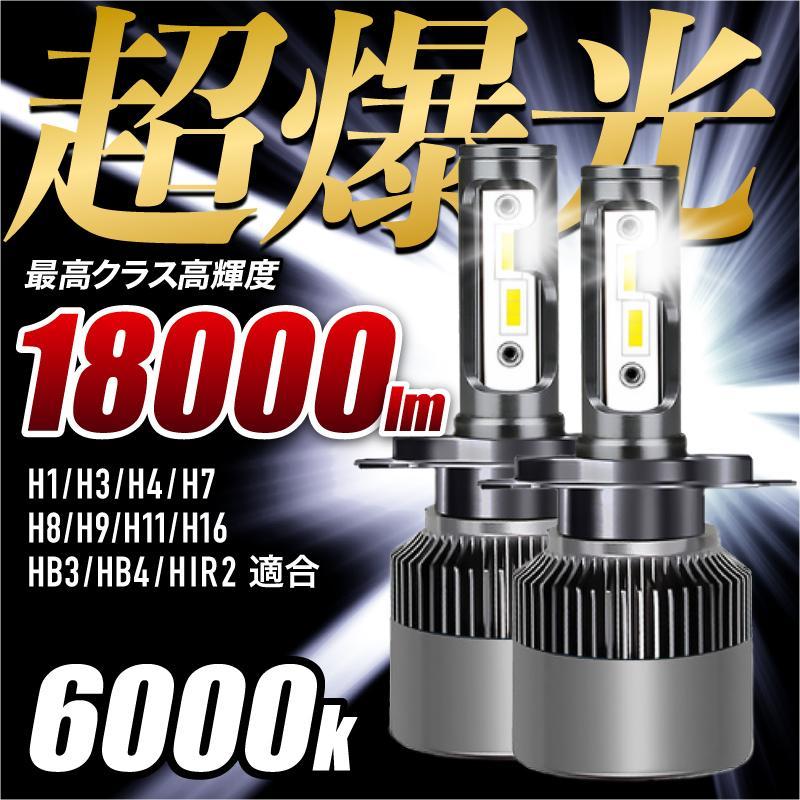 ヘッドライト LED 車 フォグランプ バルブ hi/lo H1 H3 H4 H7 H8 H9 H11 H16 HB3 HB4 HIR2 ポンつけ コンパクト|ec-consulting