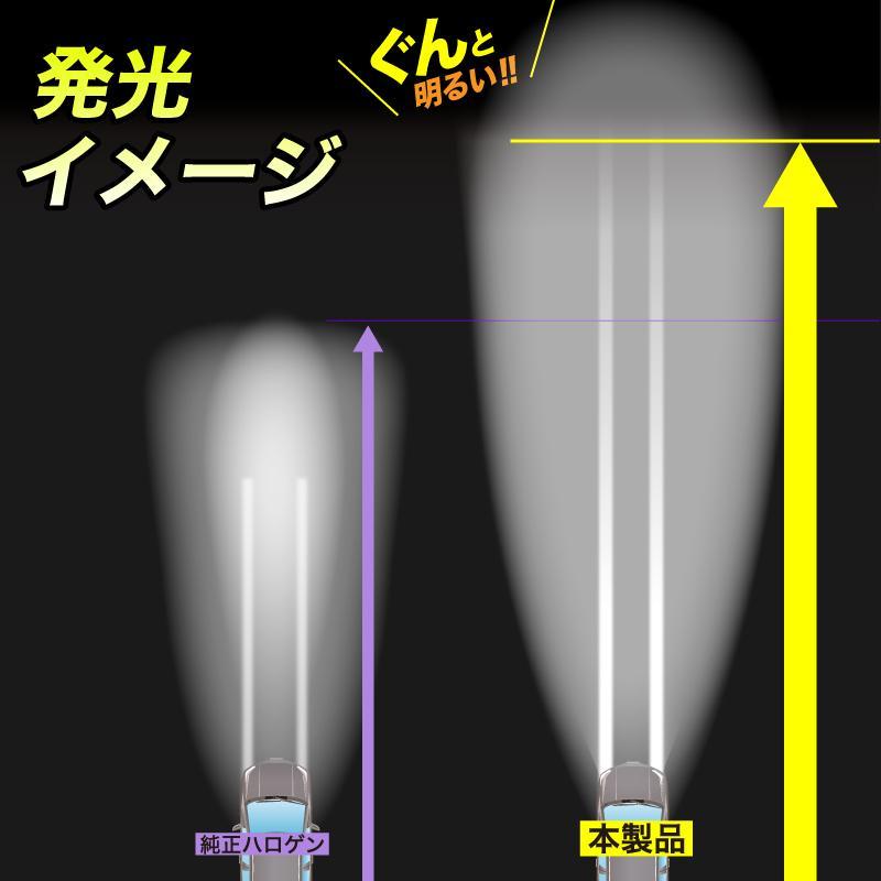 ヘッドライト LED 車 フォグランプ バルブ hi/lo H1 H3 H4 H7 H8 H9 H11 H16 HB3 HB4 HIR2 ポンつけ コンパクト|ec-consulting|11