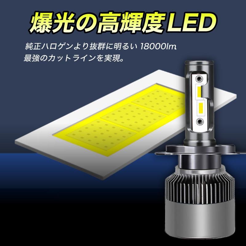 ヘッドライト LED 車 フォグランプ バルブ hi/lo H1 H3 H4 H7 H8 H9 H11 H16 HB3 HB4 HIR2 ポンつけ コンパクト|ec-consulting|09