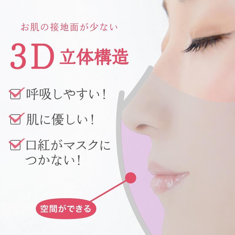 韓国マスク kf94 大きめ 小さめ ピンク 血色 立体 効果 使い捨て カラーマスク おしゃれ 不織布 カラー 柄 父の日 いつ 2021 プレゼントマスク ec-consulting 03