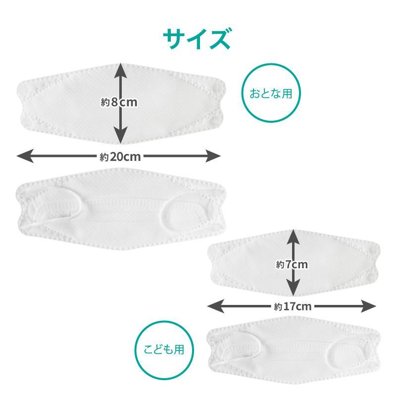 韓国マスク kf94 大きめ 小さめ 立体  効果 使い捨て 血色 がよく見える カラーマスク 50枚 おしゃれ  マスク 不織布 柄|ec-consulting|17