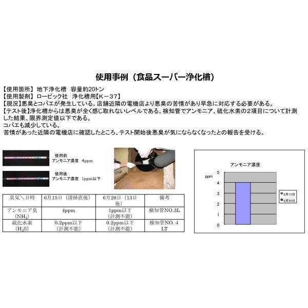 ROEBIC K-37JD 946ml|浄化槽用(合併浄化槽・単独浄化槽)保守メンテナンスバクテリア製剤 浄化槽の消臭 臭い消し 汲取りトイレも可|ececo|04
