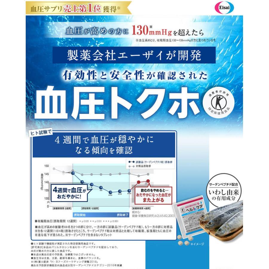 市販 薬 高血圧